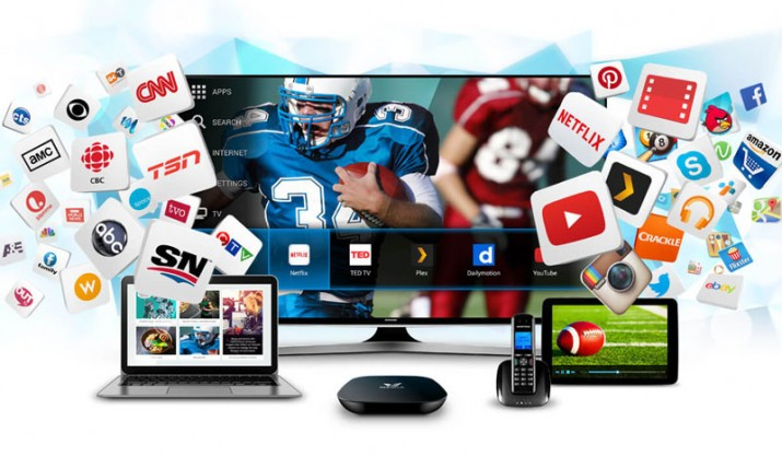 What is IPTV account ? (two part)